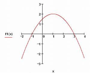 Quadratische Funktion Berechnen : 1 stegreifaufgabe aus der mathematik 12tz ~ Themetempest.com Abrechnung