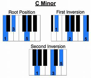 C M Piano : cm chord on piano i tips to build and play ~ Yasmunasinghe.com Haus und Dekorationen