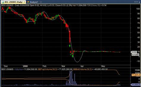 overnight stock trading system  money   sleep