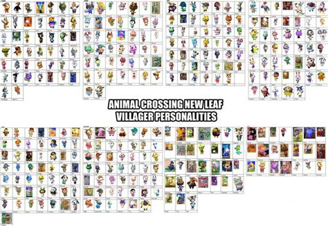 villager list  leaf personality types animal
