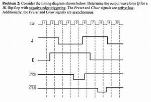 Solved  2  Consider The Timing Diagram Shown Below  Determ