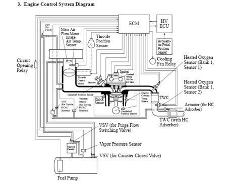 Saab Fuse Box Auto Wiring Diagram