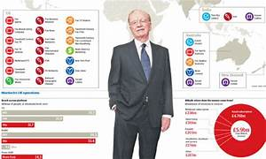 Rupert Murdoch and the BSkyB takeover: how powerful will ...