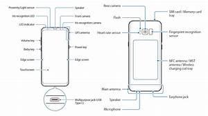 Samsung S8 Diagram