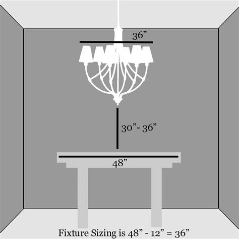 dining table chandelier height a dining room chandelier should be no wider than 12 inches