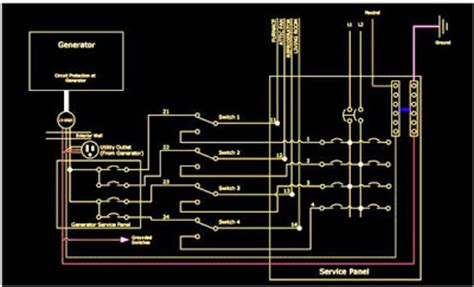 Generator Transfer Box Wiring Diagram by Portable Generator Transfer Switch Design And