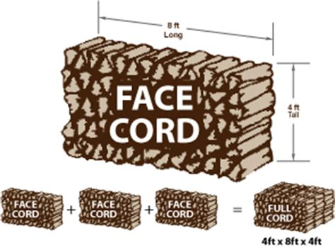 how much wood is in a cord restaurants f f firewood