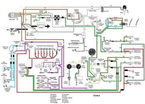 wiring diagram mgb wiring diagram advance auto wire mgb