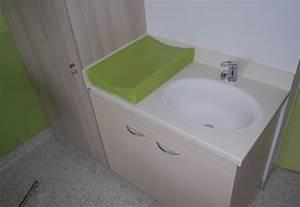 Meuble à Langer : meuble a langer maternite en corian avec baignoire ~ Teatrodelosmanantiales.com Idées de Décoration