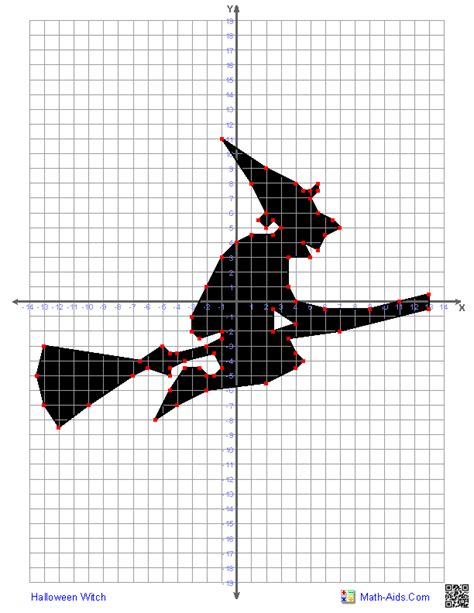 coordinate graphing picture worksheets