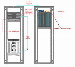 Network Rack Cabinet Visio