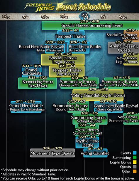 fire emblem heroes event calendars fire emblem wiki