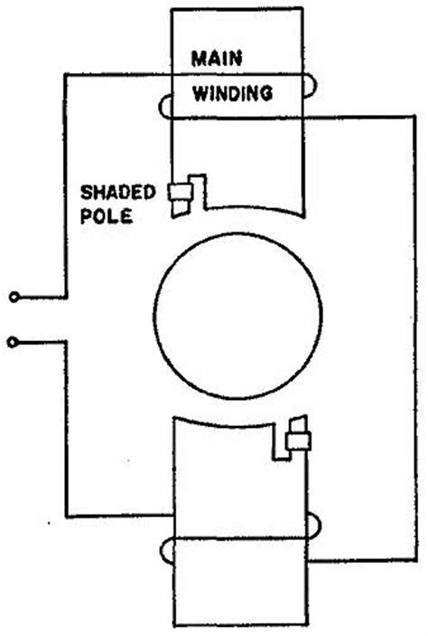 wiring diagram shaded pole motor shaded pole motor wiring diagram 32 wiring diagram