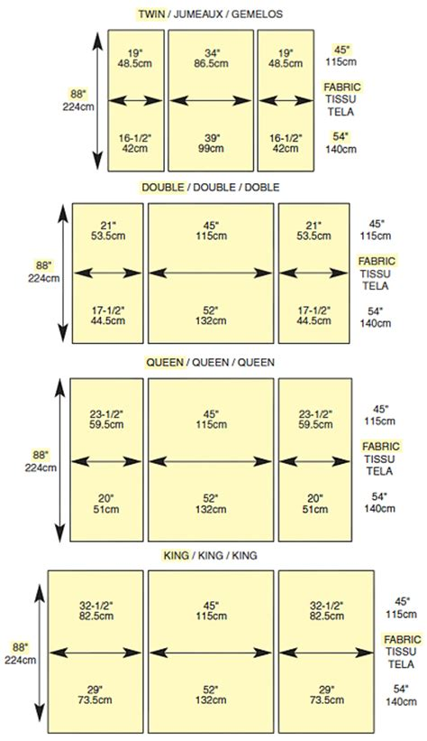 size blanket dimensions in cm measurement tables for your home simplicity sewing