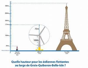 Oliennes Flottantes De Groix Pollution Visuelle Ou Pas
