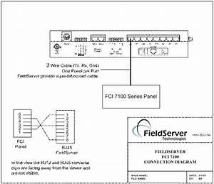Fs-8700-112 - Fire Control Instruments