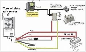 Everbilt Sprinkler Pump Wiring Diagram Sample