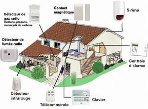 Alarme Périmétrique Pour Maison : alarme intrusion ~ Premium-room.com Idées de Décoration