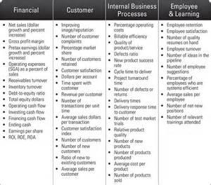 Short-Term Financial Goals Examples