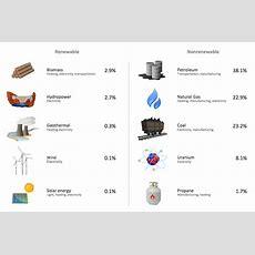 Economics 40s 20142015 Blog! Resources