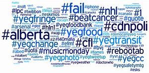 Qu39est Ce Que Sont Les Hashtags Et Comment Les Utiliser