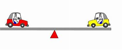 Forces Seesaw Moment Anticlockwise Direction Side Equilibrium