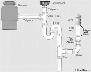 Image Result For Diagrams Of Plumbing Venting