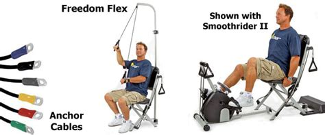 resistance chair exercise system low impact