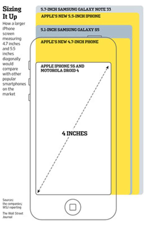 iphone 6 size in inches apple to release 4 7 and 5 5 inch iphone 6 to mitigate