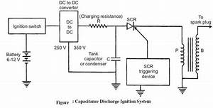 Electronic Ignition System  U2013 Types  Advantages Of Eis  U2013 Learn Mechanical Engineering