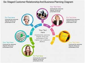Cp Six Staged Customer Relationship And Business Planning