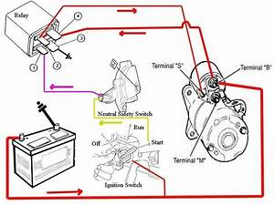 Ver Starter Motor  Auto Starter  Motorcycle Wiring