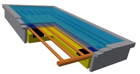 Руководство по сборке и установки солнечного коллектора система под давлением