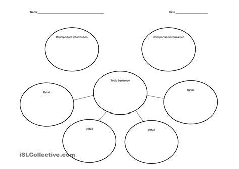 bubble map template cyberuse