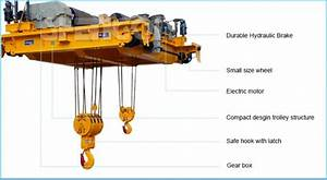 Outdoor 100 Ton Double Girder Gantry Crane   Material