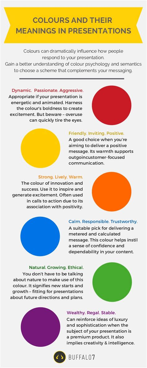 colors and their meanings colours and their meanings in presentations