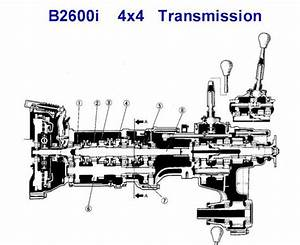 Diagram Of Manual Transmission Mazda Truck