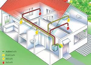 Trockene Luft Im Schlafzimmer : l ftung und klima aufgeatmet l ften und energie sparen ~ Lizthompson.info Haus und Dekorationen