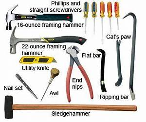 Basic Carpentry Hand Tools List Carpenter tools