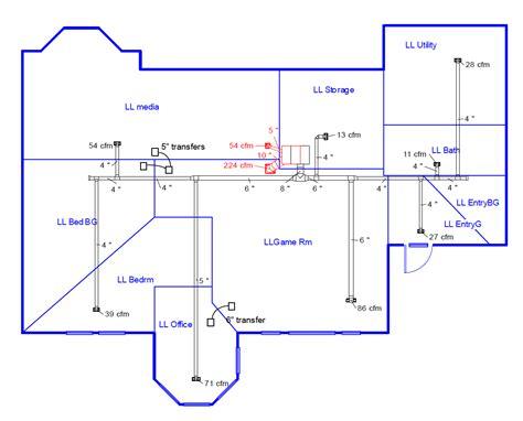 duct design  total effective length energy vanguard
