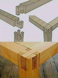 Making Furniture Without Using Screws