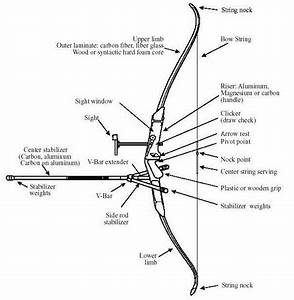 About Sports  Archery