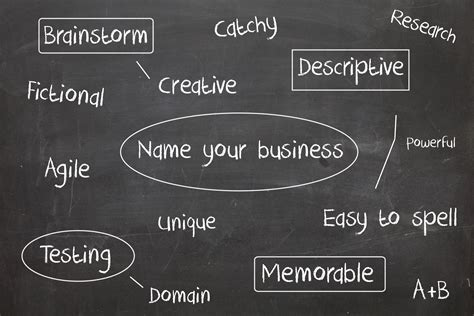 Deciding On Your Business Name And Logo