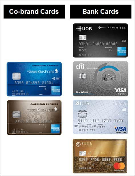 Our credit card generator tool's primary purpose is for software testing and data verification purposes. 6 important differences between co-brand and bank-issued miles credit cards | The MileLion