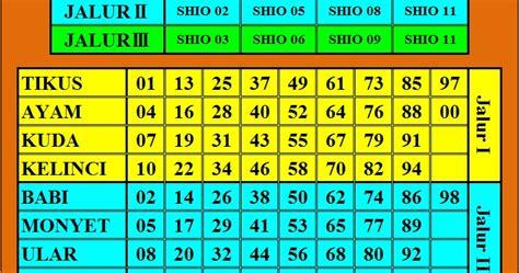 tabel shio pahlawantoto paito warna  data pengeluaran togel