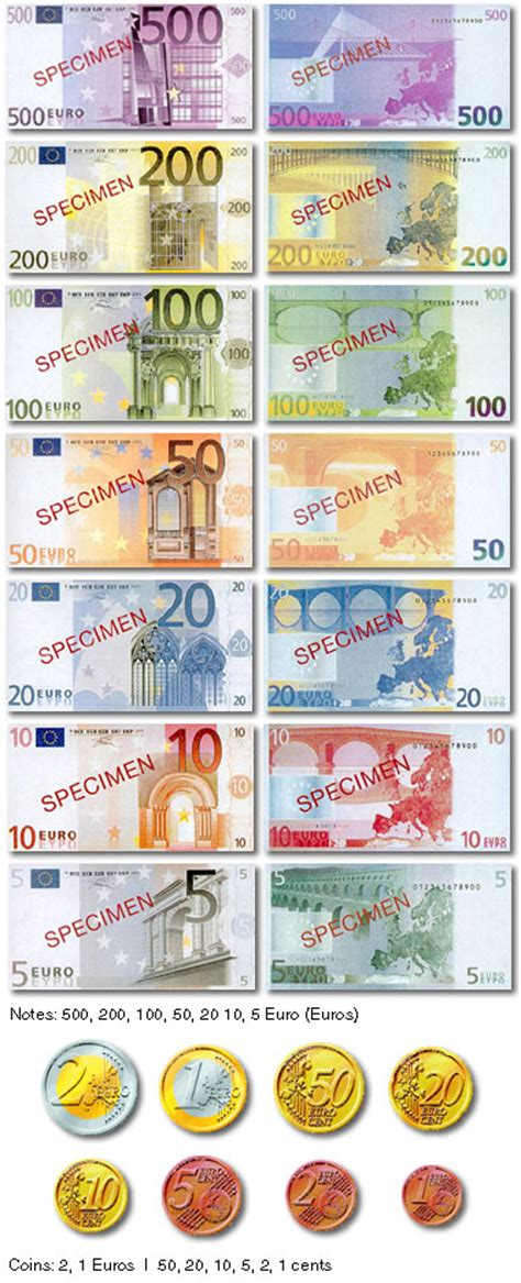 what duvets do hotels use currency in amsterdam netherlands amsterdam