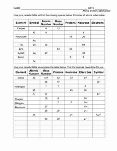 31 Atoms Bonding And The Periodic Table Worksheet Answers