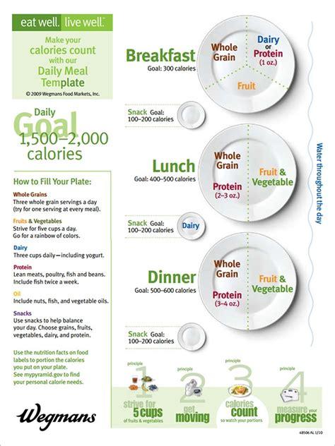 sample diet menu templates  ai ms word