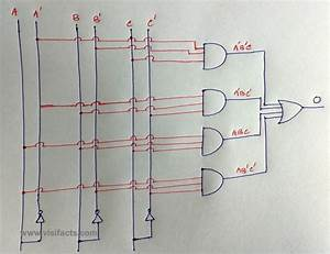 Step By Step Method To Design A Combinational Circuit  U2013 Vlsifacts