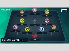 Bundesliga Top 11 Saison 201516 OHNE NAMEN Goalcom
